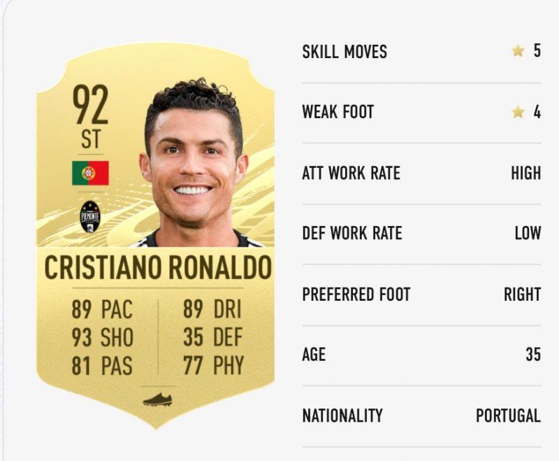 Cristiano Ronaldo Rating FIFA 21