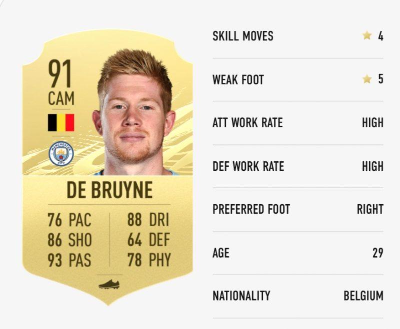 De Bruyne Ratings FIFA 21