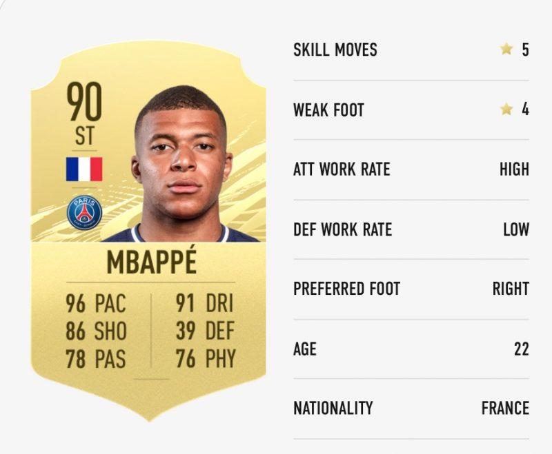Kylian Mbappe Ratings FIFA 21