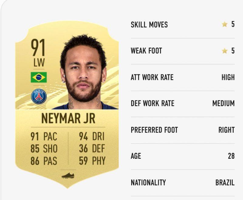 Neymar FIFA 21 Ratings