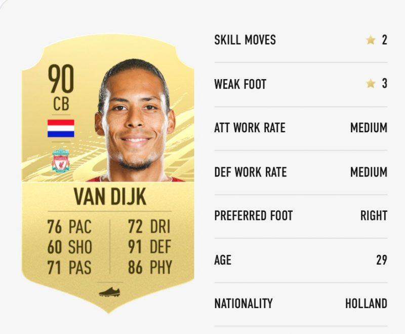 Van Dijk Ratings FIFA 21
